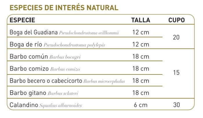 especies de interes natural