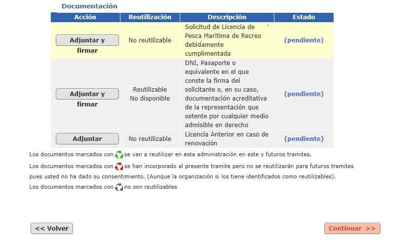 tramitación telemática licencia de pesca de melilla